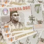 DOWNLOAD ALBUM : Burna Boy – African Giant